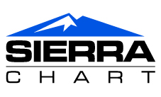 SierraChartLogo