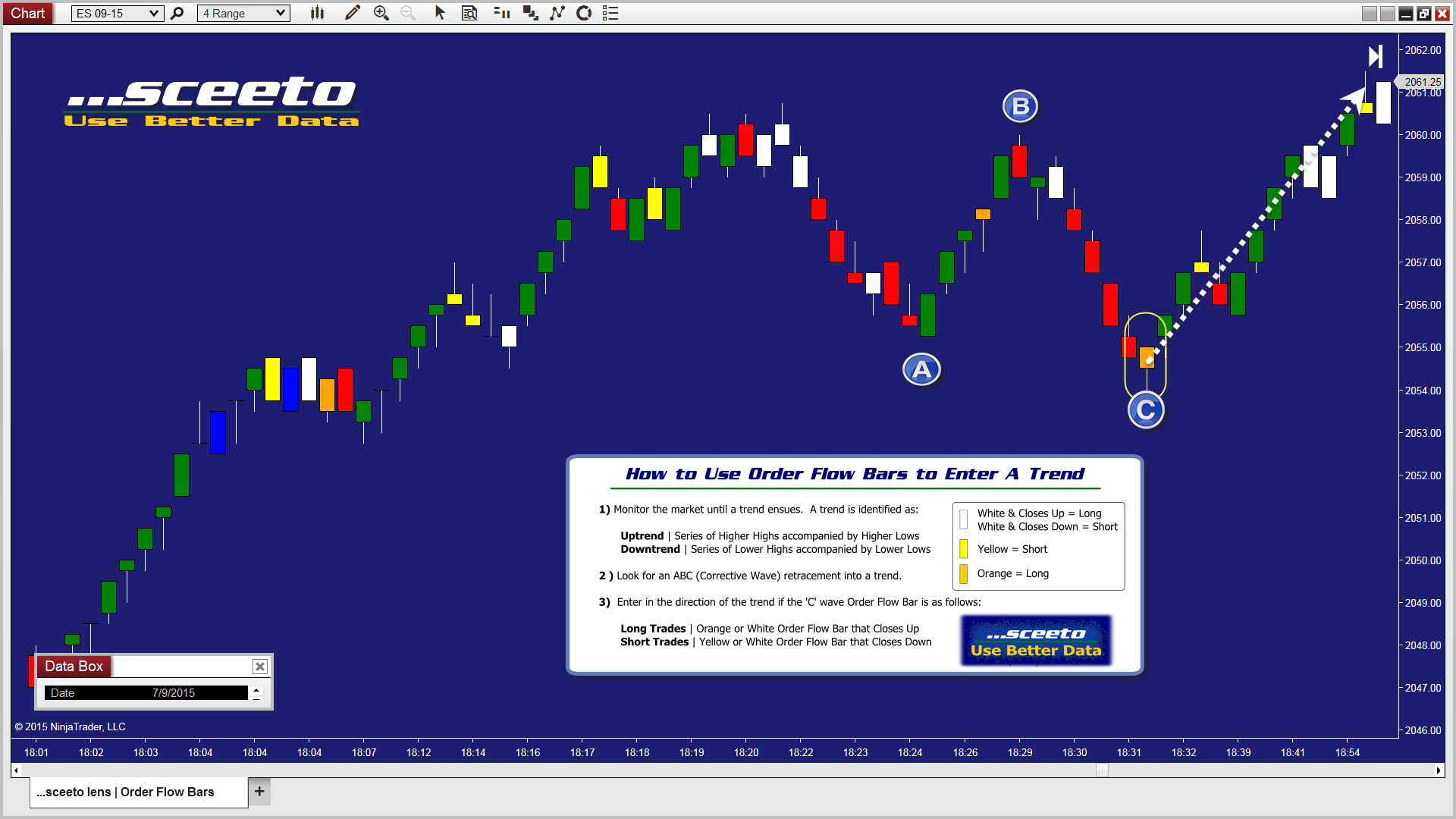 Forex binary options in india